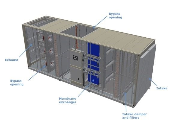 The Latest Innovations In Data Center Cooling Technology