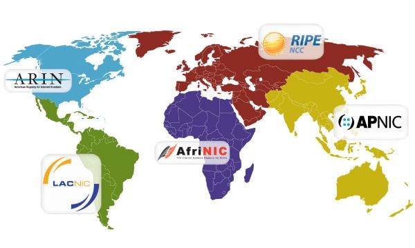arin and ip addresses