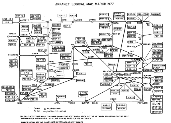 arpanet logic