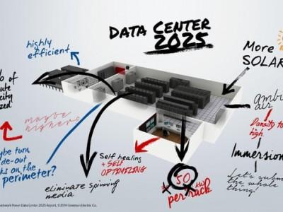 data center in the future
