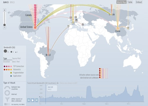 Cyber-s Visualized in Interactive DDoS Map on
