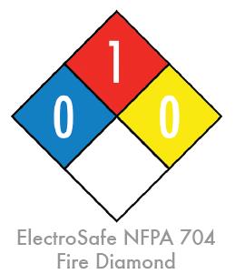 NFPA fire diamond
