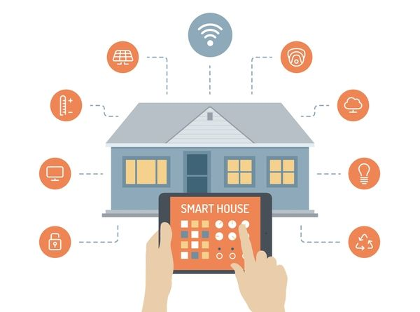 smarthomes future