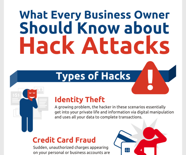 How To Protect Yourself From Business Hack Attacks