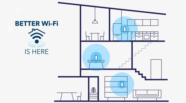 what is a mesh wifi network