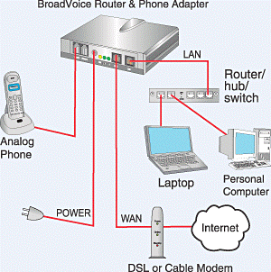 Production or Operational Database
