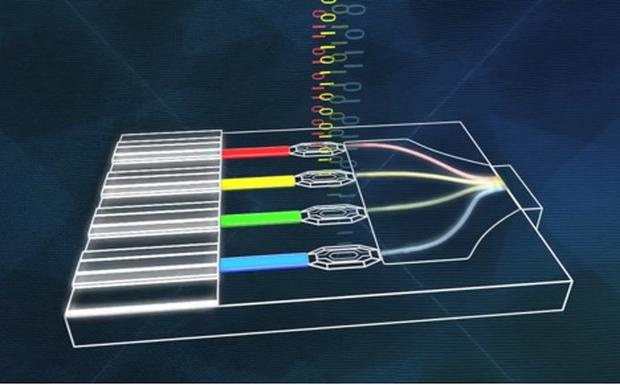 An image of Silicon Photonics