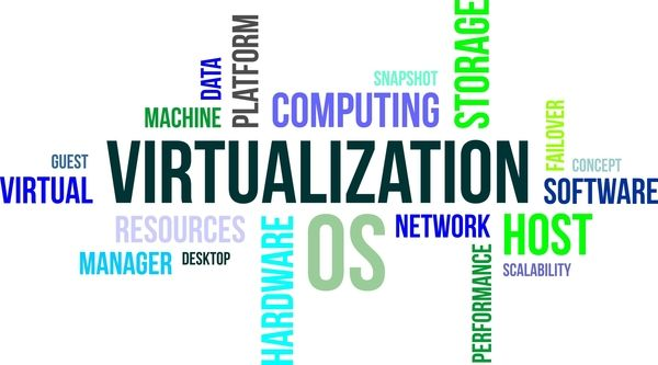 business virtualization