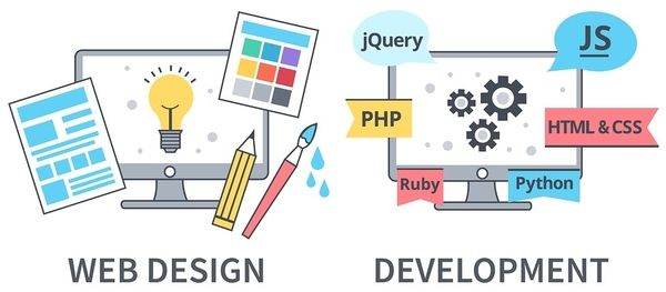 development and design of website