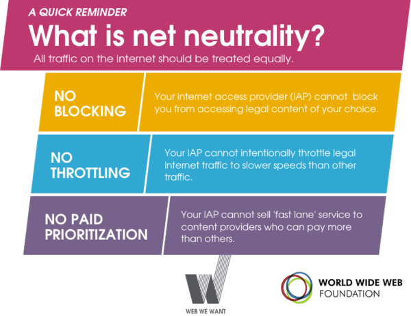 what does net neutrality mean