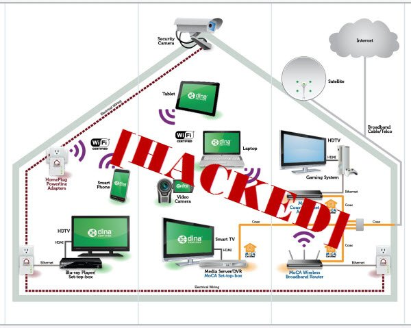 Hacked House