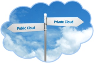 Public Cloud and Private Cloud street sign
