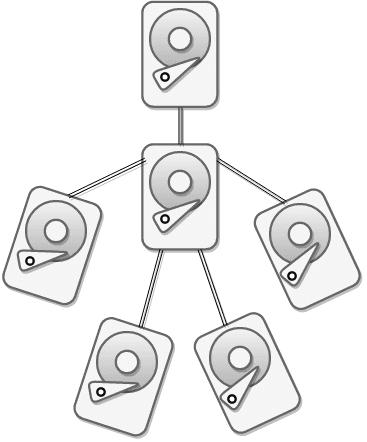 raid data storage