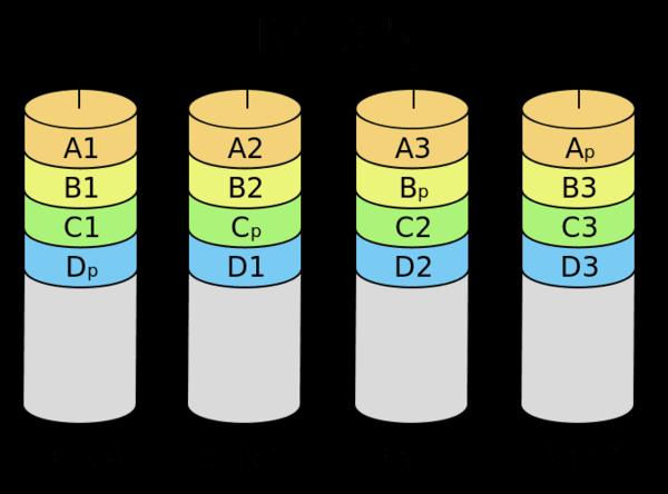 raid array