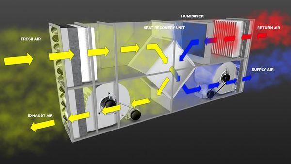 evaporative cooling data center