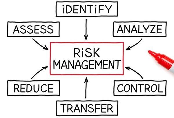 risk management in data center