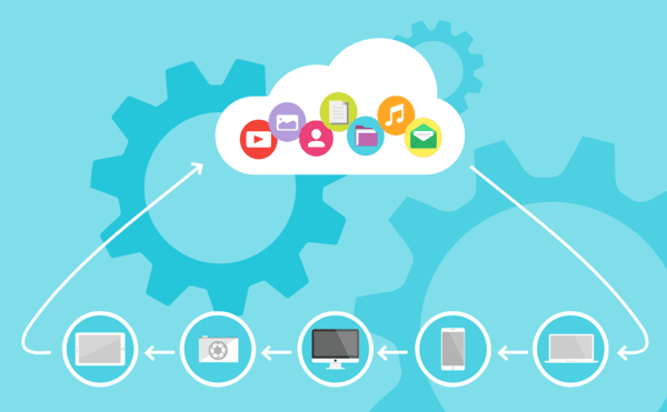 what is cloud infrastructure as a service