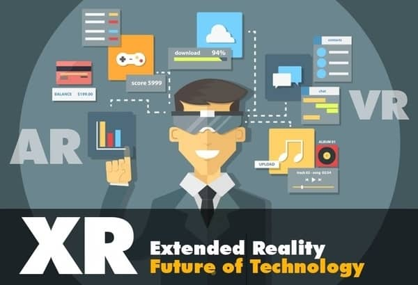 what is xr